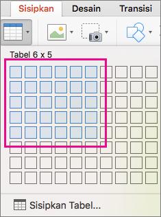 Menyisipkan tabel dengan kisi