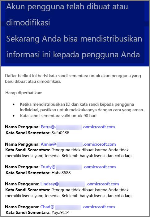 Sampel email dengan informasi kredensial pengguna