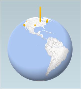 Bilah populasi di luar proporsi dengan bilah lainnya