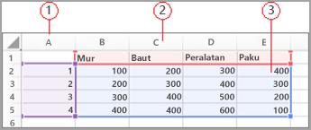 Bidang data di Excel