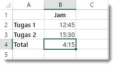Waktu yang ditambahkan melebihi total 24 jam memperoleh hasil yang tidak diharapkan yaitu 4:15