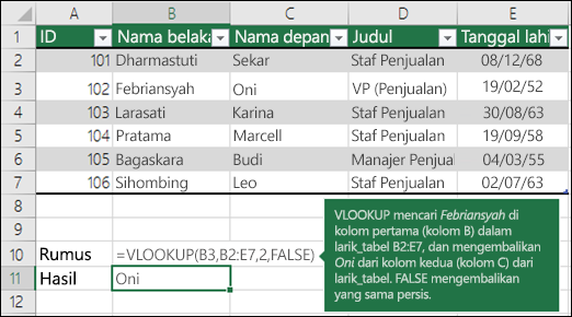 Contoh VLOOKUP 1