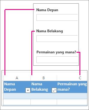 Pertanyaan survei berhubungan dengan kolom lembar kerja