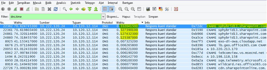 Penelusuran SharePoint Online difilter di Wireshark menurut (huruf kecil) dns.waktu, dengan waktu dari detail yang dibuat menjadi kolom dan diurutkan dalam urutan naik.