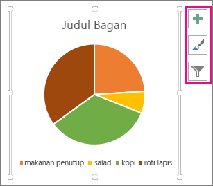 Bagan pai dengan tombol Elemen Bagan, Gaya Bagan, dan Filter Bagan