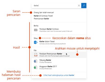 Cuplikan layar kotak pencarian