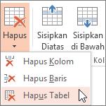 Menghapus tabel