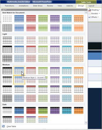 Gambar mini gaya tabel