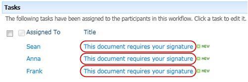 Mengidentifikasi teks di judul tugas pada halaman Status Alur Kerja