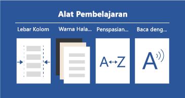 Empat alat pembelajaran yang tersedia menjadikan dokumen lebih mudah dibaca