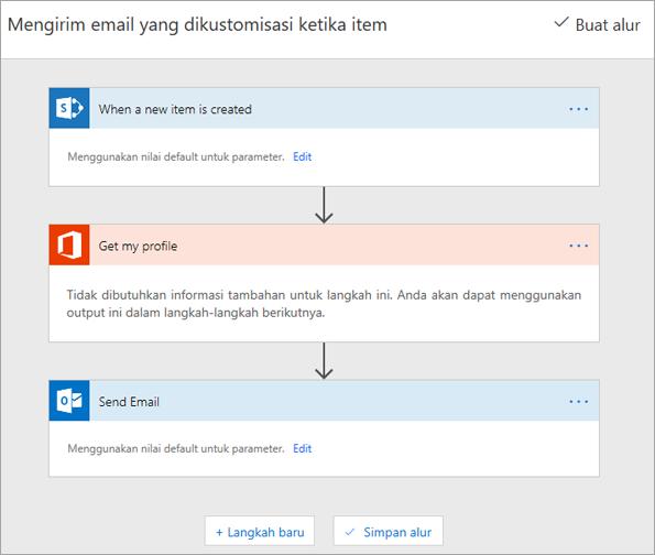 Ikuti instruksi di situs Microsoft Flow untuk menyambungkan aliran