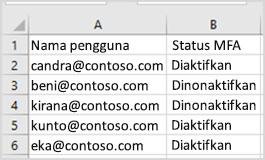 pembaruan massal file contoh CSV