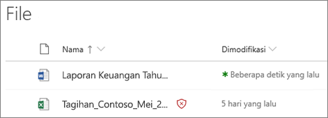 Cuplikan layar file di OneDrive for Business dengan salah satu yang terdeteksi sebagai jahat