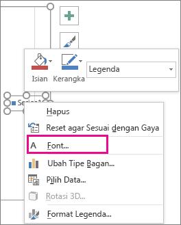 Perintah font pada menu pintasan digunakan untuk mengubah font legenda bagan