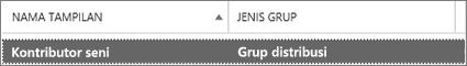 Pilih grup distribusi dari halaman grup