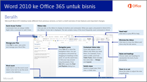 Gambar mini untuk panduan melakukan peralihan dari Word 2010 ke Office 365
