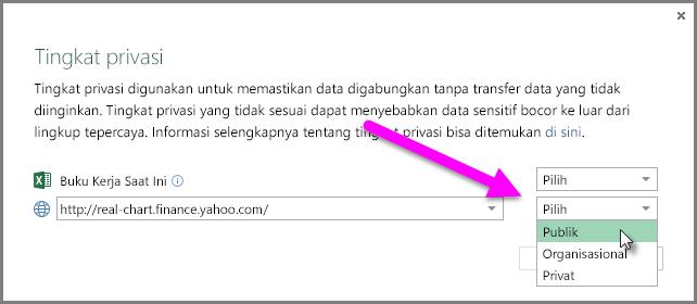 Tingkat privasi