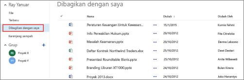 Dokumen yang dibagikan orang-orang dengan Anda tercantum dalam tampilan Dibagikan Dengan Saya di OneDrive for Business.