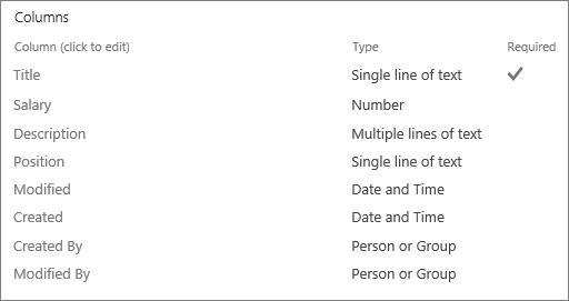 Mengedit daftar kolom