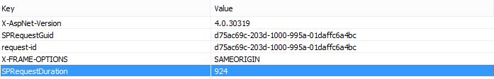 Cuplikan layar memperlihatkan permintaan durasi 924