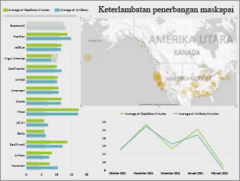 Lembar Power View yang menggunakan data Windows Azure Marketplace dengan peta, bagan batang dan garis