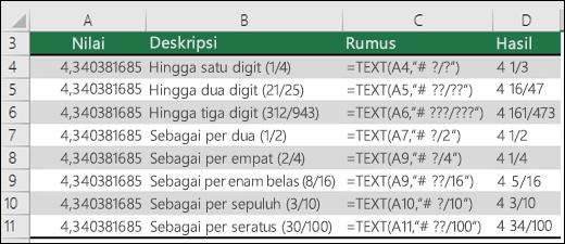 Kode format pecahan