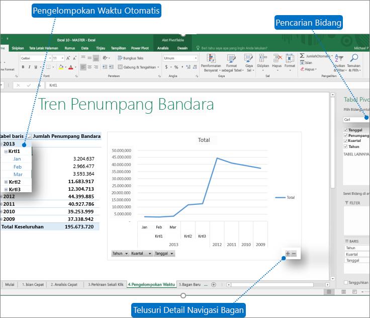 PivotTable dengan keterangan yang memperlihatkan fitur baru di Excel 2016