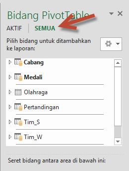 Klik Semua dalam Bidang PivotTable untuk menampilkan semua tabel yang tersedia