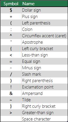 Contoh karakter yang akan ditafsirkan literall tidak perlu memformat string, seperti +.