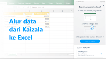Cuplikan layar: Tabel diterbitkan dengan data dari survei