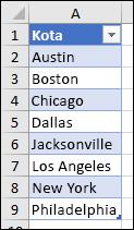 Tabel Excel yang digunakan sebagai sumber daftar Validasi Data