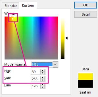 Pilihan di persegi Warna mengatur warna dan saturasi