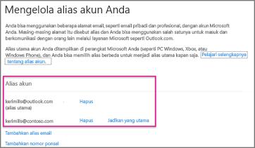 Verifikasi alamat email Anda