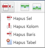 Menghapus Tabel Office untuk Mac