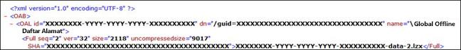 Memecahkan masalah Outlook buku alamat Offline