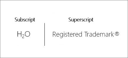 Perbandingan berdampingan subskrip dan superskrip