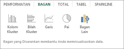 Tab Bagan