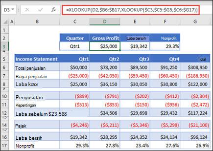 Gambar fungsi XLOOKUP yang digunakan untuk mengembalikan data horizontal dari tabel dengan menumpuk 2 XLOOKUPs. Rumusnya adalah: = XLOOKUP (D2, $B 6: $B 17, XLOOKUP ($C 3, $C 5: $G 5, $C 6: $G 17))