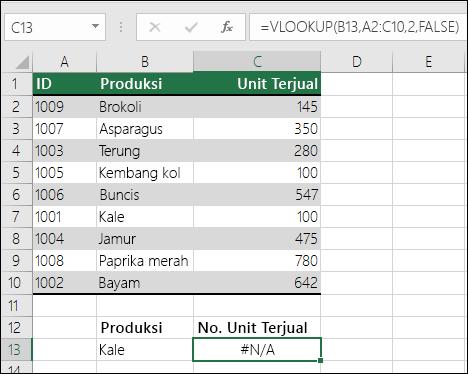 Kesalahan #NA dalam VLOOKUP: Nilai pencarian tidak berada dalam kolom pertama larik tabel
