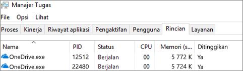 Cuplikan layar manajer tugas yang memperlihatkan OneDrive.exe