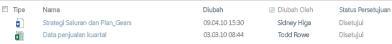 Pustaka SharePoint setelah Persetujuan diminta. File yang telah ada di pustaka dalam status Disetujui.