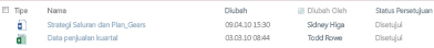 SharePoint libarary setelah persetujuan diperlukan. File yang sudah ada di pustaka dalam status disetujui.