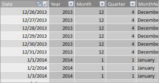 Tabel tanggal dengan tanggal yang berdekatan