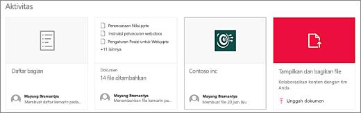 Komponen web aktivitas memperlihatkan aktivitas terbaru pada situs