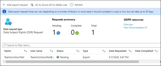 Cuplikan layar permintaan yang berhasil diselesaikan