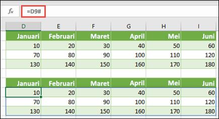 Menggunakan operator rentang tumpah (#) untuk mereferensikan array yang sudah ada