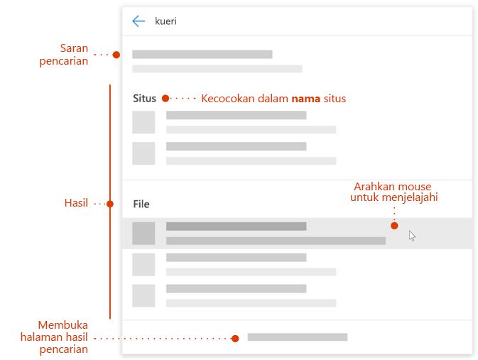 Cuplikan layar kotak pencarian modern dengan penunjuk ke elemen untuk dijelajahi