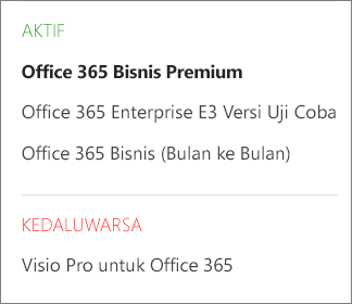 Halaman langganan di pusat admin Office 365 yang memperlihatkan daftar beberapa langganan dikelompokkan berdasarkan statusnya.