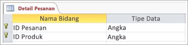 Kunci utama dalam tabel cuplikan layar