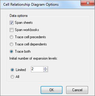 Opsi Diagram Hubungan Sel
